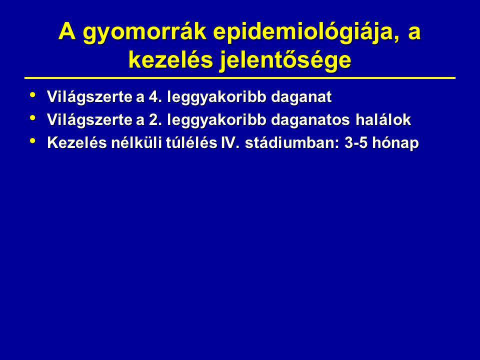 A hashártyagyulladás (peritonitisz) és tünetei