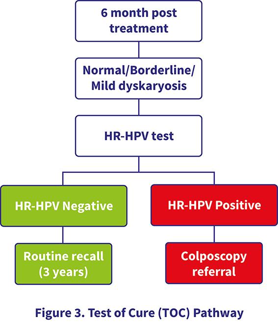 A The Alfred keresési eredményei - Klinikai vizsgálatok nyilvántartása - ICH GCP