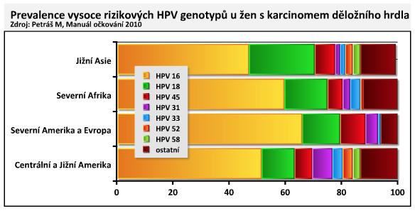 A HPV vírus bőrrákot is okozhat?