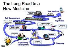 Vastagbélrák irányelvek esmo, A daganatos betegek ellátásának irányelvei COVIDjárvány során