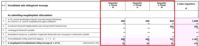 helminthiasis ajánlások papillomatosis kezelés