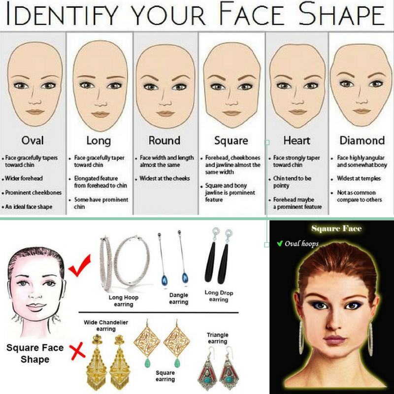 Melyik szemüveg talál melyik arcformához?